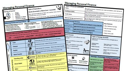 Personal Finance - Knowledge Organiser