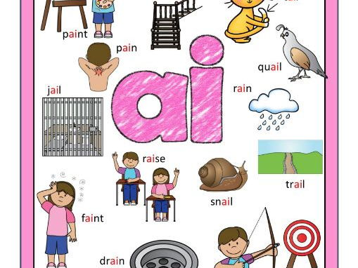 VOWEL POSTERS - 13 A4 size POSTERS - Short Vowels, Vowel Digraphs, Vowel Y and Magic E