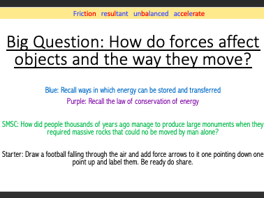 Year 9 Energy for Movement lesson (9Ib)