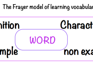 Frayer Model of learning vocabulary_poetry template