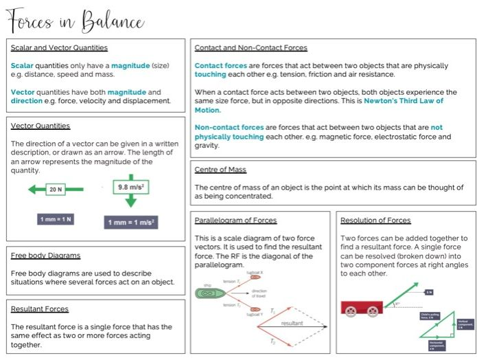 Physics Knowledge Organiser; Forces