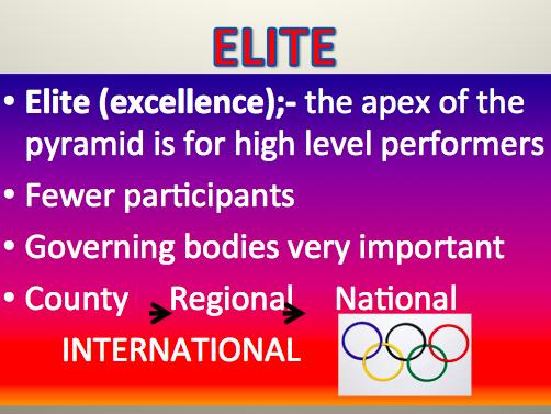 GCSE P.E - Sports Participation Pyramid PowerPoint