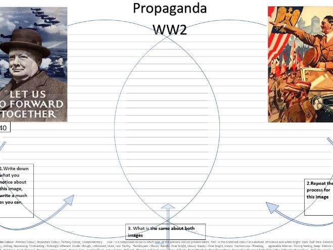 Worksheet designed to promote comparison of  Propaganda from WW2