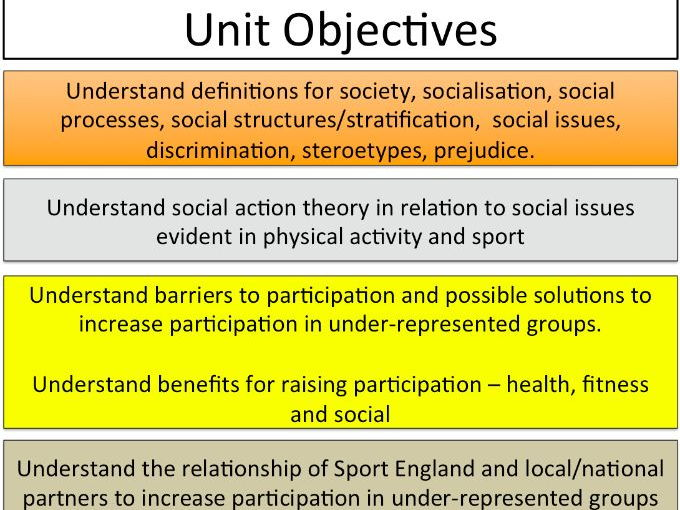 The Impact of Sport on Society & Society on Sport - A Level PE (AQA) - New 2016 Specification #7581