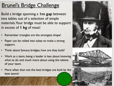 STEM KS4 Bridge building exercise