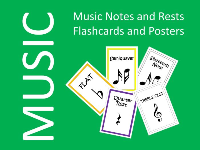 Music Notes and Rests Flashcards and Posters - Music Distance Learning