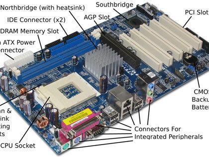 Cambridge Technicals - Level 2 - Unit 14 - Computer Systems