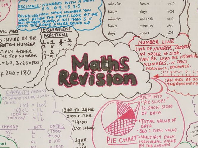 Functional Skills Maths Revision Entry Level, Level 1 & Level 2