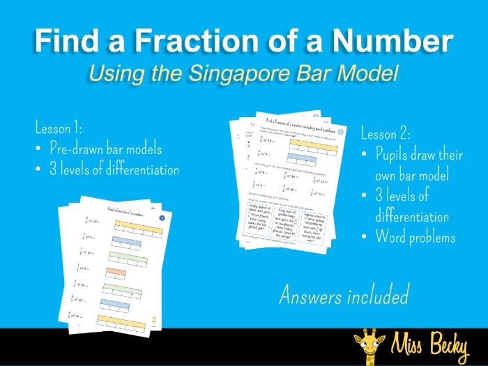 Find a fraction of a number using the Singapore bar model - 2 lessons - differentiated worksheets