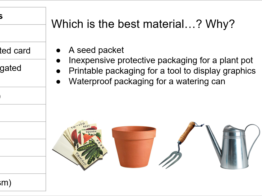 AQA Graphic Products Materials Revision