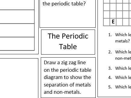 Ks3 periodic table revision sheet by hunterla teaching resources tes cover image urtaz Choice Image