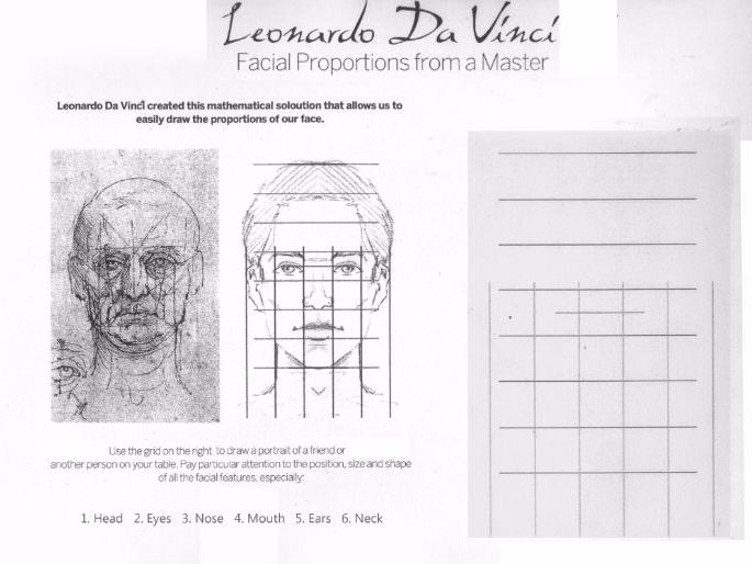 Da Vinci Portrait Drawing Proportion