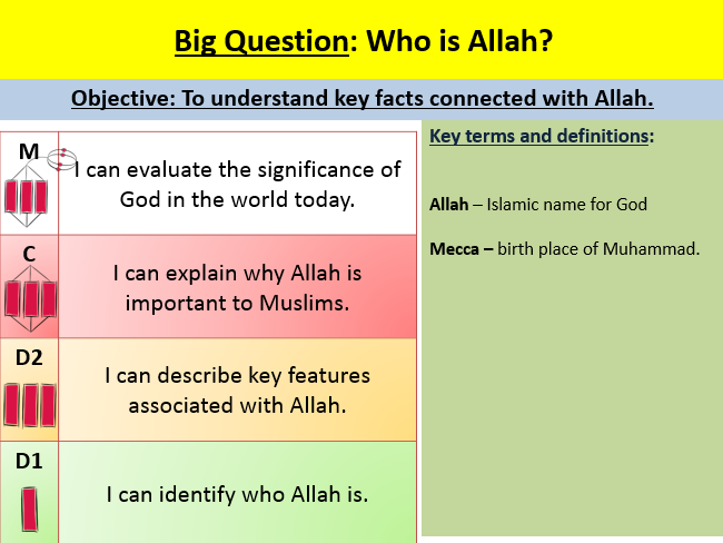 Belief in Allah lesson