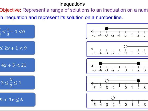 Statistics: Pictograms (+ Worksheet) By Ajf43 - Teaching Resources