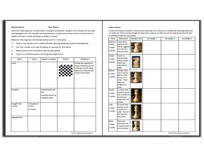 Board Games Worksheets - Yrs 7 and 8 Mandatory Technology (Australian Curriculum - NSW)