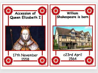William Shakespeare Timeline Cards