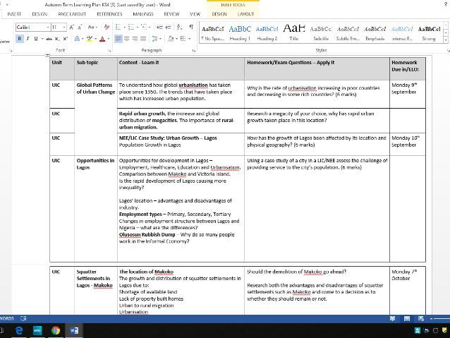 Urban Issues and Challenges (AQA GCSE New Spec) Learning Plan