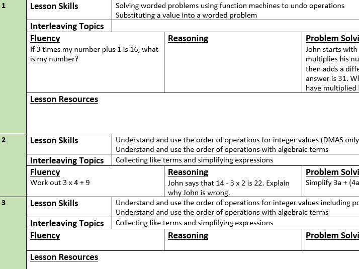 Mastery Maths Year 8 Half Term 2 Scheme of Work