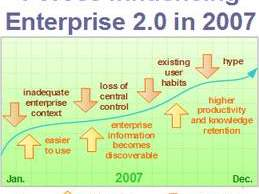 Business Studies for IGCSE