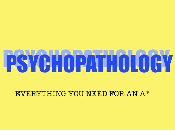 Psychopathology-AQA A Level Psychology