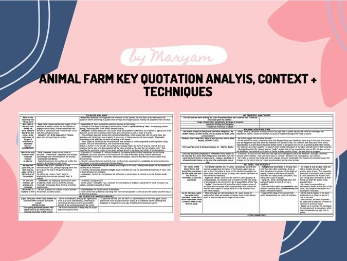 Animal Farm Key Quotations and In-Depth Analysis