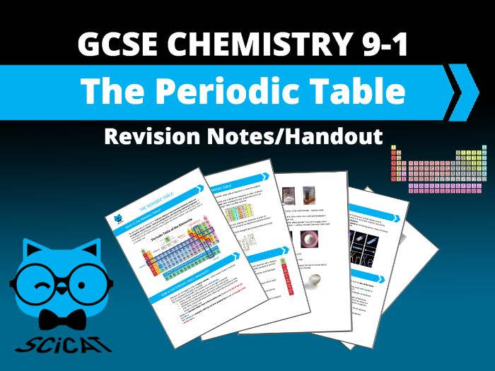 Chemistry GCSE (9-1) Periodic Table Revision Notes Handout