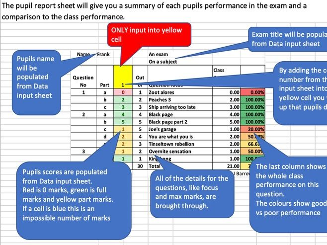 Exam/Assessment Question Level Analysis Tool (QLA)