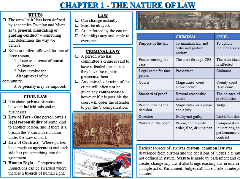 AQA AS LAW NEW SPEC FROM 2017 SUMMARY OF CHAPTERS 1-8