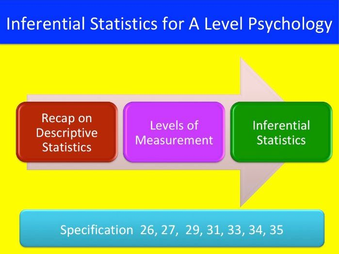 Inferential Statistics for A Level Psychology (Bundle - lesson, activities and assessment)