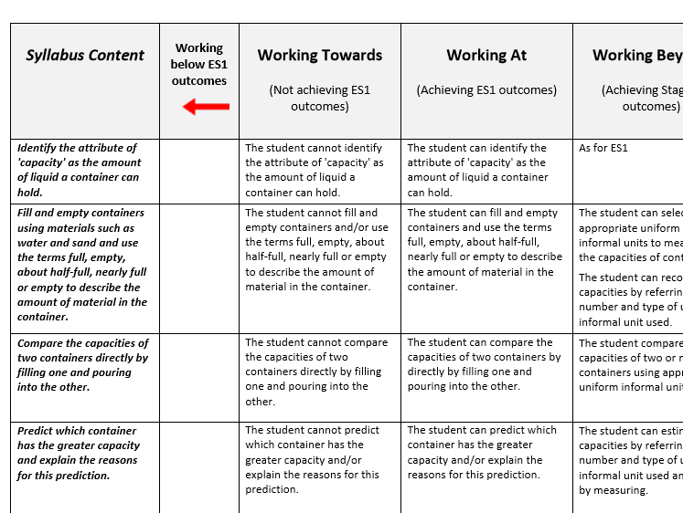Early Stage 1 Capacity Assessment Rubric
