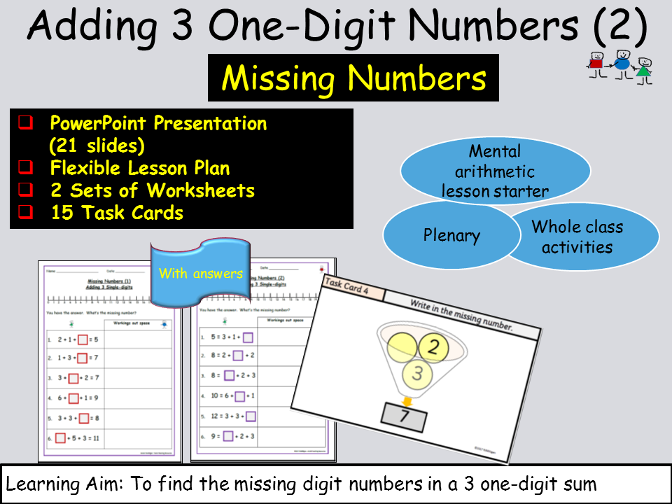 Addition: Missing Numbers 3 Single-Digit Equations, Presentation Lesson Plan Worksheets, Task Cards