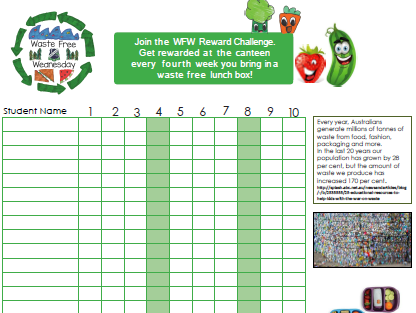 Waste Free Wednesday Class Reward Chart