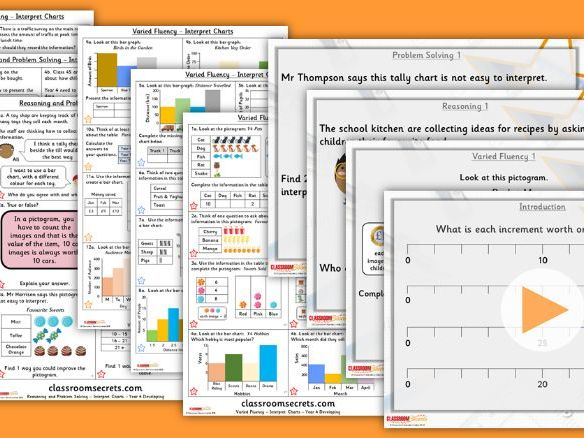 FREE Year 4 Interpret Charts Summer Block 4 Step 1 Lesson Pack