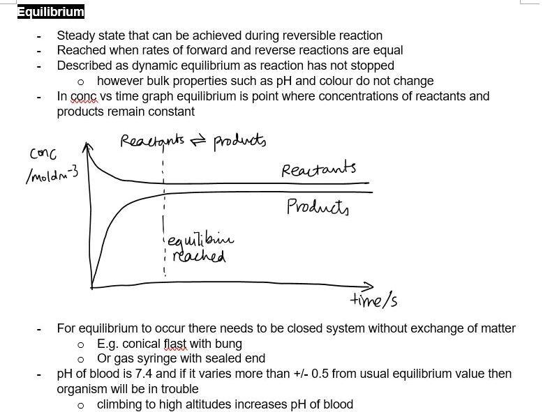 Equilibrium | Pre-U Certificate in Chemistry 9791
