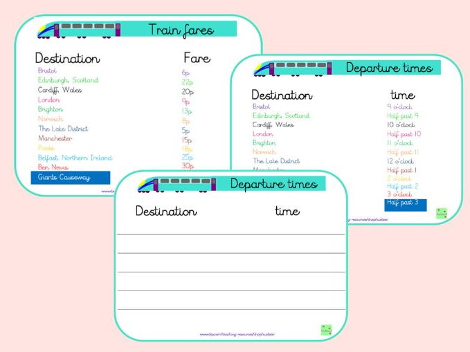 UK destinations poster with fares and departure times for Travel Agent role-play