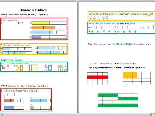 Comparing fractions - Edexcel (Very low ability) SEN