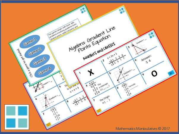 Algebra Gradient Line Points Equation Noughts and Crosses PowerPoint Games