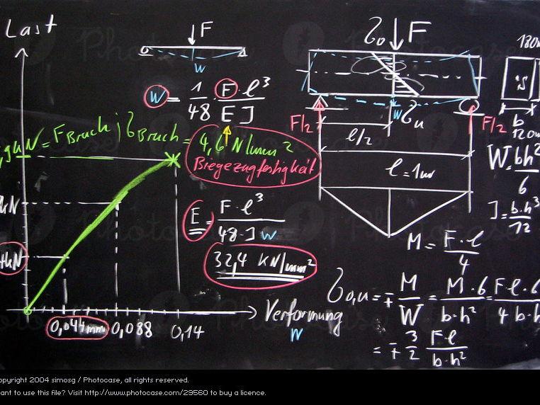 A-level Physics Maths Skills Test