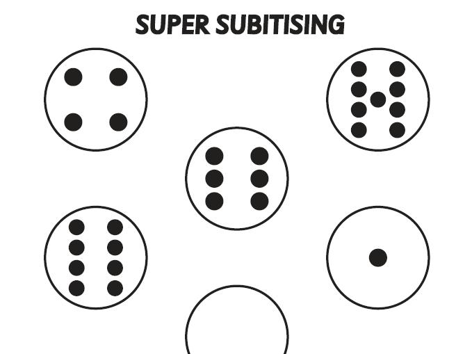 Super Subitising