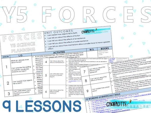 Y5 Science Planning - Forces (Medium Term)
