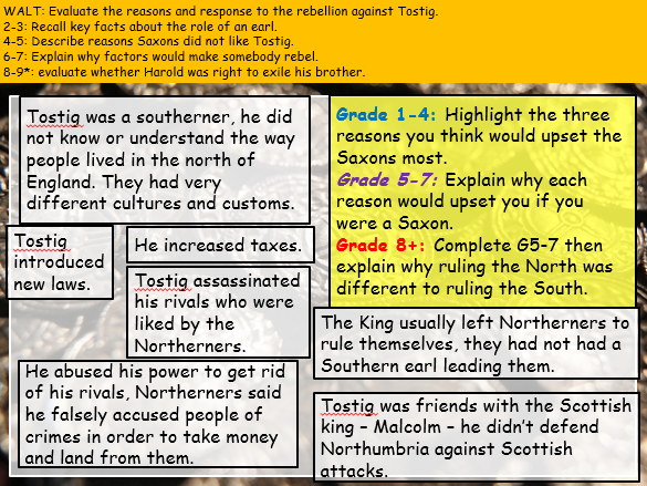 The Rising Against Tostig Godwinson (Anglo-Saxon and Norman England (Edexcel 9-1))
