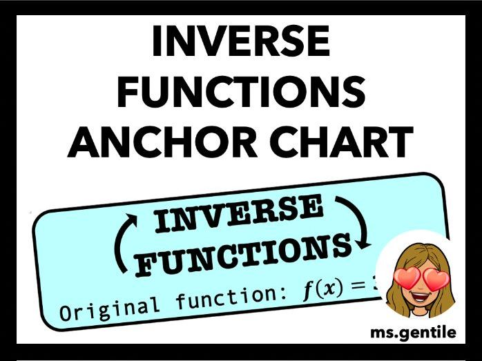 Inverse Functions Anchor Chart Poster