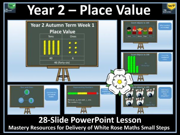 Place Value: Year 2 - Autumn Term - Week 1 - PowerPoint Lesson To Support Delivery White Rose Maths