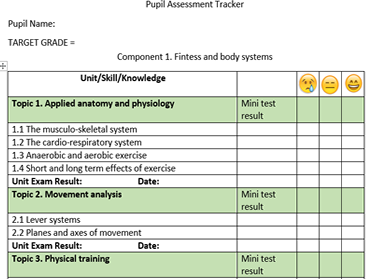 GCSE PE Edexcel 9-1 Student knowledge tracker assessment