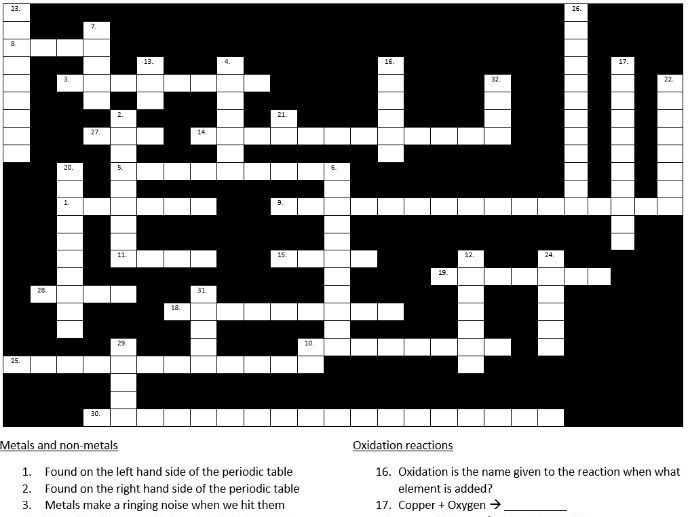 KS3 Collins year 7 chapter 6 reactions revision crossword