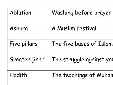 Edexcel B Religious Studies Islam Keywords for new spec