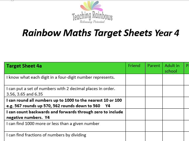 Year 4 - Maths Target Sheets