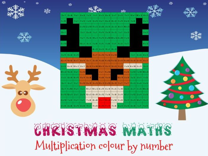 Christmas maths: times tables