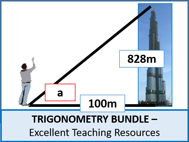 Geometry: Trigonometry / Trig Bundle - 9 lessons (perfect for the new GCSE / IGCSE)