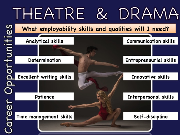 powerpoint presentation careers  u0026 drama by leonardkeithold